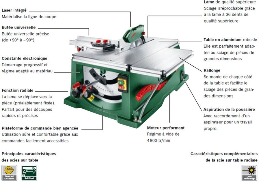 Bosch Scie Circulaire Sur Table Radiale Expert Pps 7 S