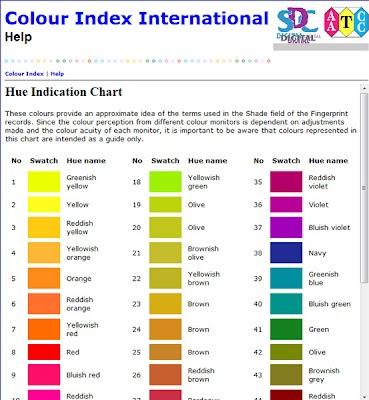 Paint Room Different Colors Python Code