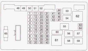 2004 Chevy Express Fuse Box Diagram Wiring Diagram Frankmotors Es