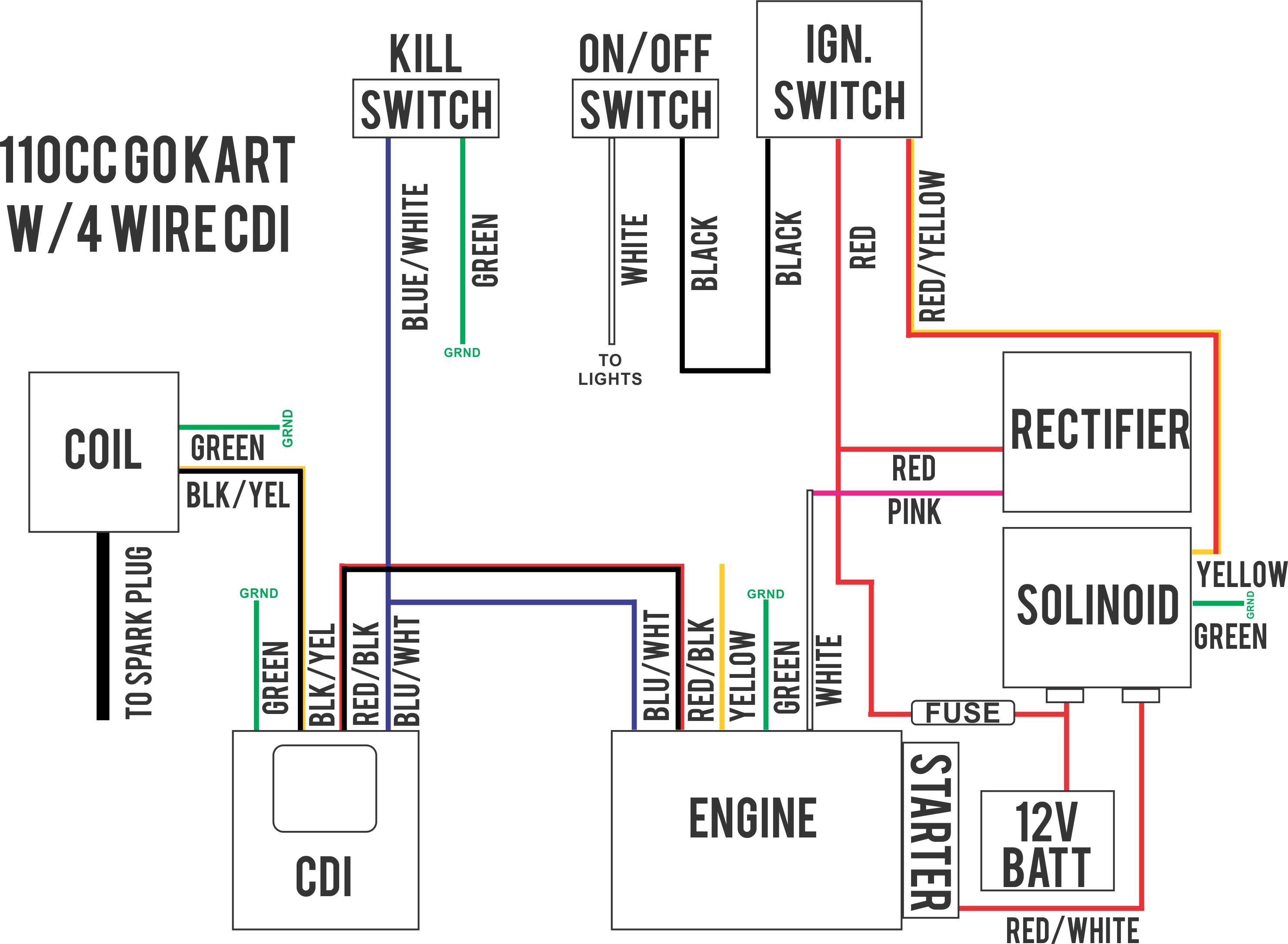 50cc Scooter Ignition Switch Wiring Diagram - Wiring Diagram Networks | Wildfire Scooter Wiring Diagram |  | Wiring Diagram Networks - blogger