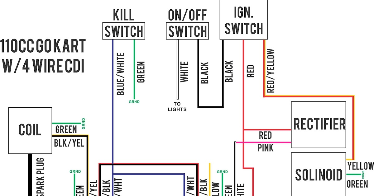 images?q=tbn:ANd9GcQh_l3eQ5xwiPy07kGEXjmjgmBKBRB7H2mRxCGhv1tFWg5c_mWT Harness Diagram Suzuki Motorcycle Wiring Color Codes
