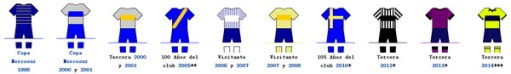 Camisetas_del_Boca_Juniors_1905__-_2015