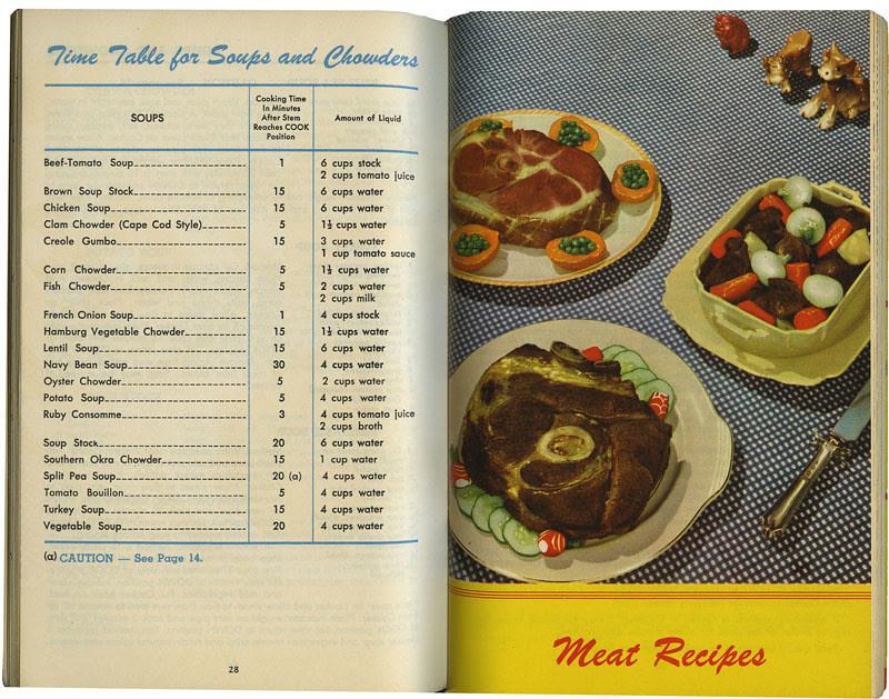 Presto Cooker_meat_tatteredandlost