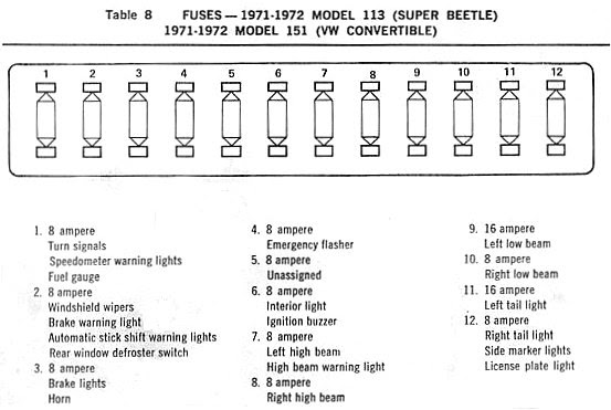 73 Beetle Fuse Diagram 2004 Sequoia Fuse Diagram Begeboy Wiring Diagram Source