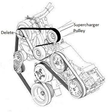 Ford 4 0l Engine Diagram Wiring Diagram Chapter Chapter Lastanzadeltempo It