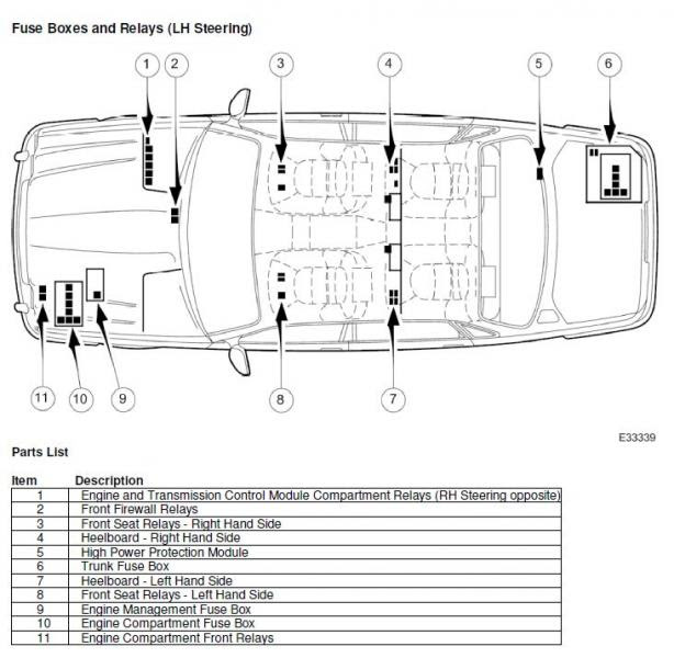 1994 Jaguar Xj6 Fuse Box Diagram Full Hd Version Box Diagram Thisdiagram Yti Fr