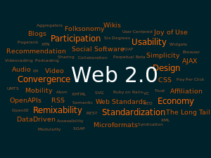 A tag cloud (a typical Web 2.0 phenomenon in i...