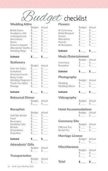 Budget checklist   Wilkieson wedding in 2019   Wedding