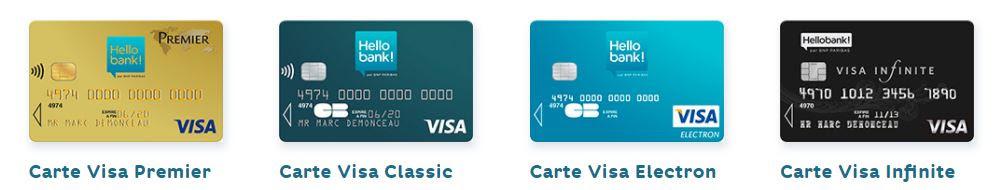 Payer Sans Contact Comporte T Il Des Risques