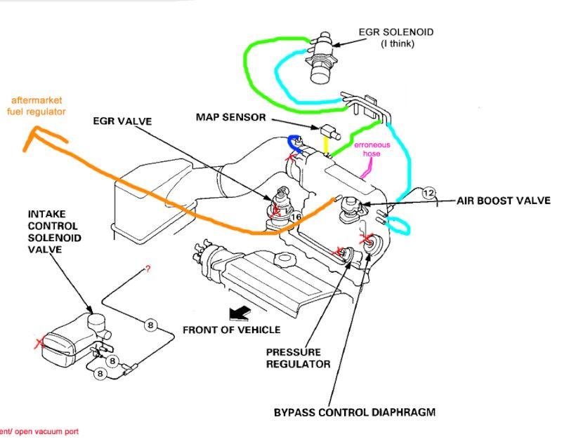 Wiring 95 Honda Accord Vacuum Line Diagram Hd Version Pptdiagrams Bruxelles Enscene Be