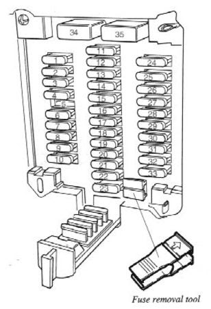 1995 Volvo 960 Fuse Box Wiring Diagram Region Ford Region Ford Emilia Fise It