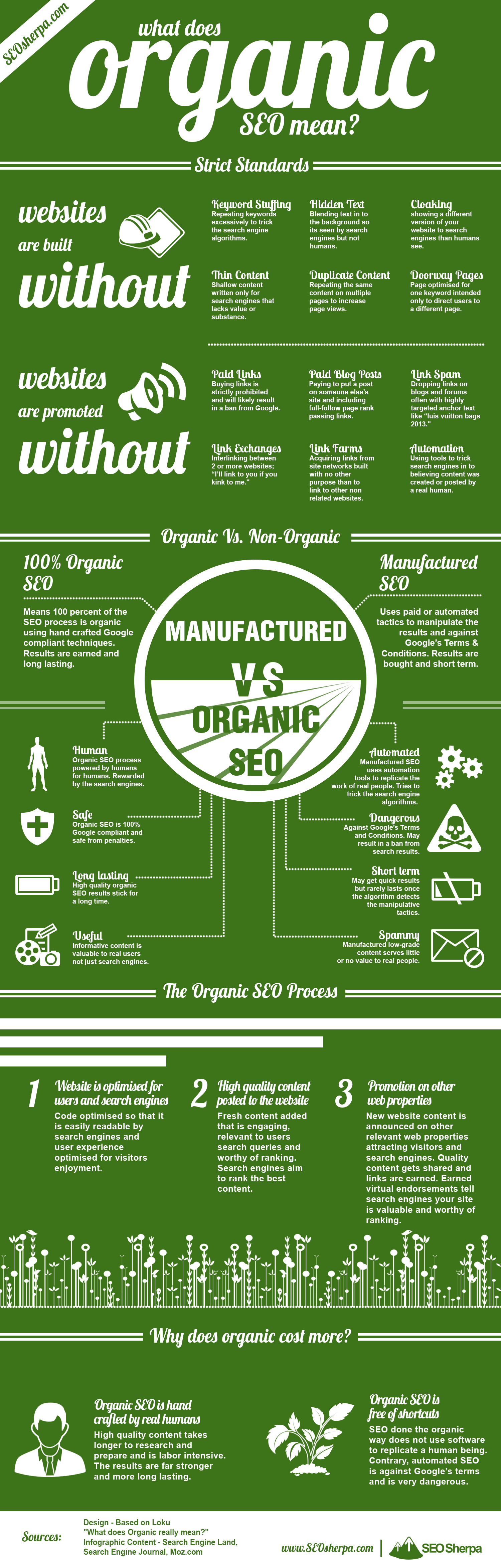 Infographic: What Does Organic SEO Mean? [Infographic]