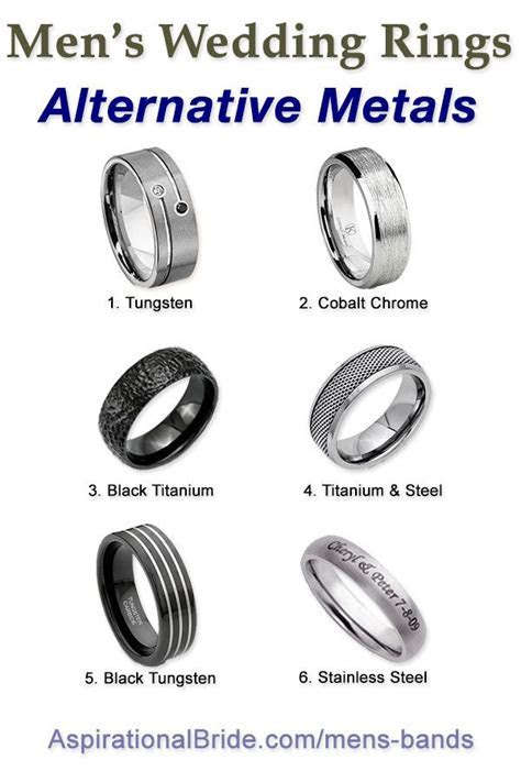 How to Choose a Wedding Ring for a Man. 8 Questions to
