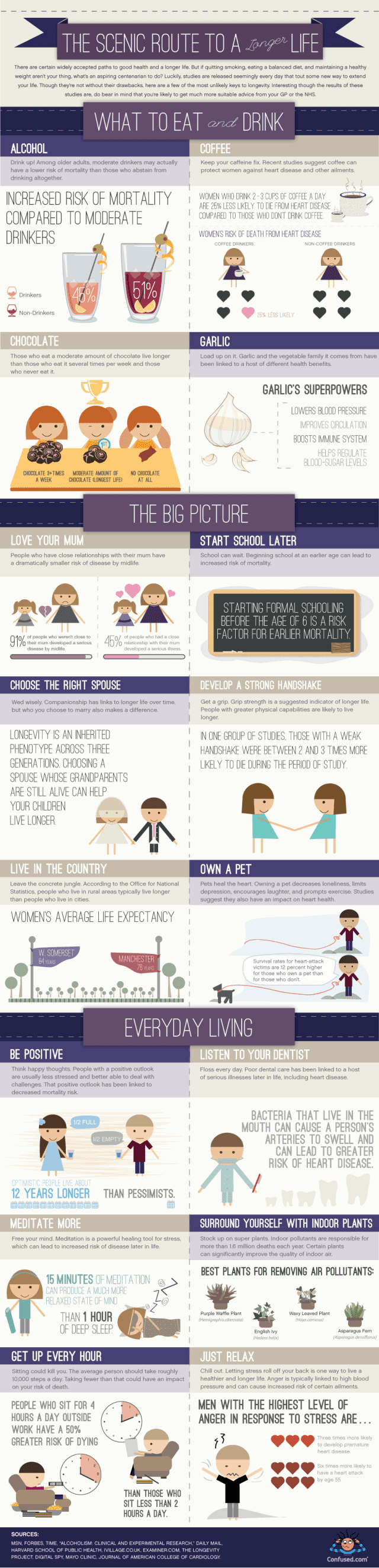 The Scenic Route to a Longer Life [Infographic] | Daily Infographic