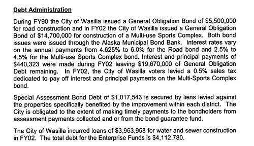 wasilla debt summary 2002