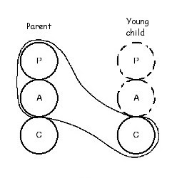 Child symbiosis