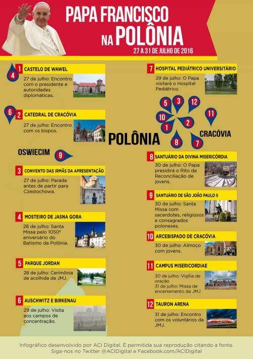 [INFOGRAFIA] Estes são os lugares que o Papa Francisco visitará na Polônia