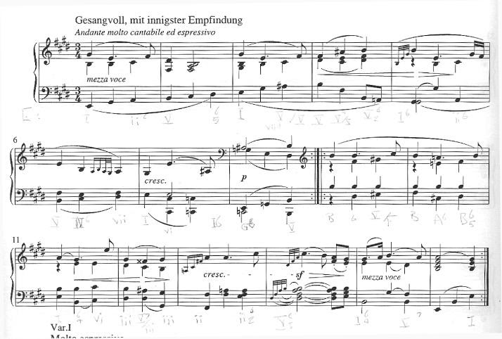 Augmented 6th chords - Messages from the Ether