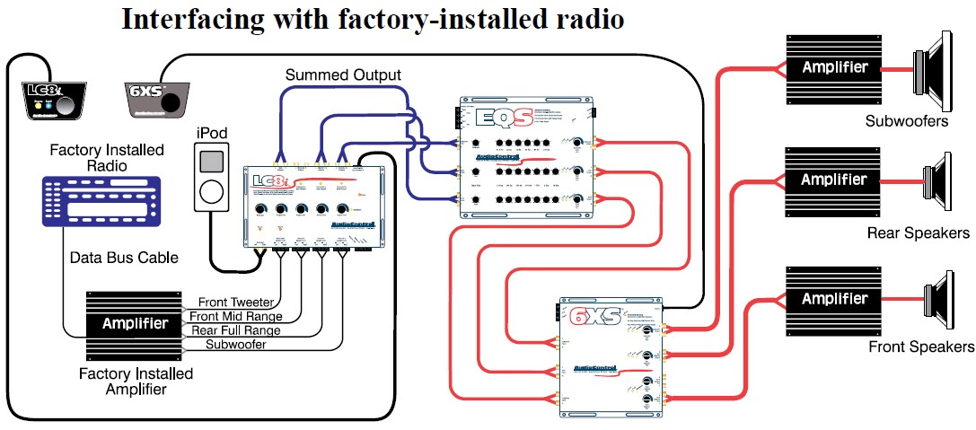 car audio system wiring  audio souds system