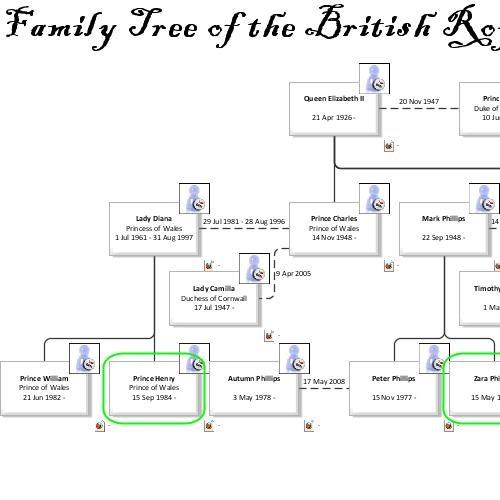 Family Tree Template: Royal Family Tree Template
