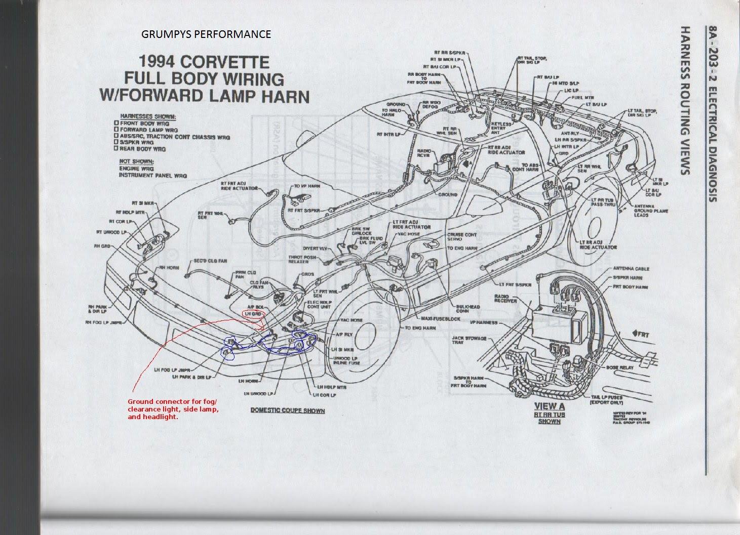 1994 Corvette Engine Diagram Wiring Diagram Tasks Tasks Amarodelleterredelfalco It