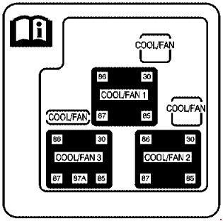 03 06 Cadillac Escalade Fuse Box Diagram