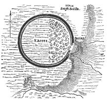 Plan of earthworks