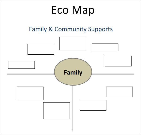 Ecomap Template - 5+ Download Free Documents in PDF, Word