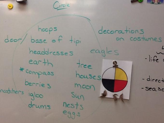 Aboriginal Medicine Wheel Images