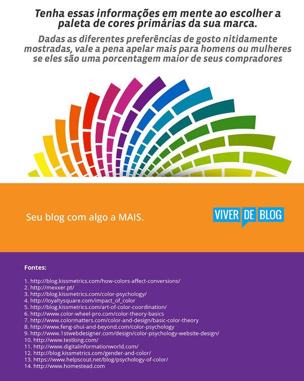 infográfico psicologia das cores bibliografia [Infográfico] A Psicologia das Cores no Marketing e no Dia a Dia