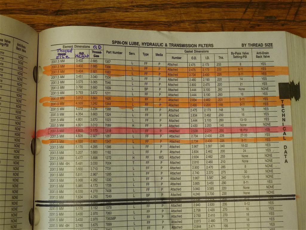 ... size filter chart air fram Turbo Thread Kitten Turbo Oil Miata The  Filter Forum ...