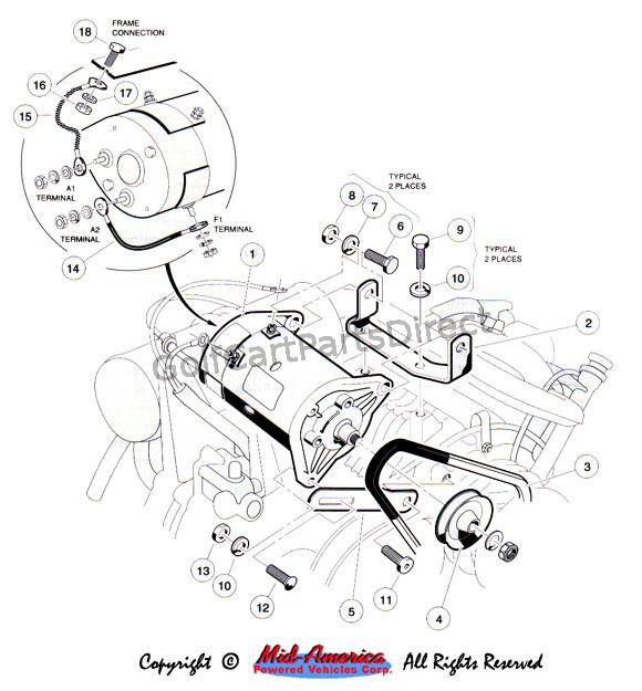 Wiring Diagram Wiring Diagram 1992 Gas Club Car Golf Cart Hd Quality Secundterm Aaainflatablefun Lorentzapotheek Nl