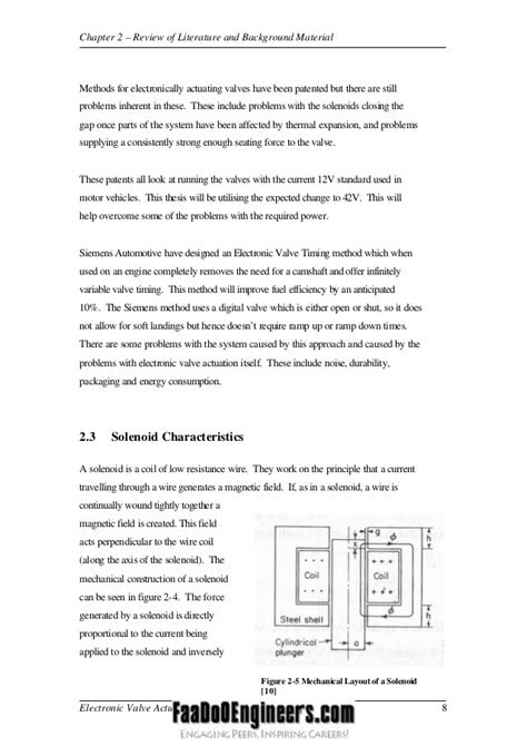 Electronic valve-actuation-in-combustion-engine