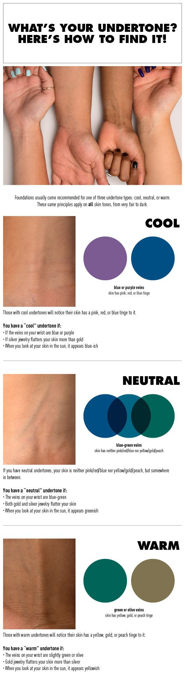How To Tell Skin Undertones