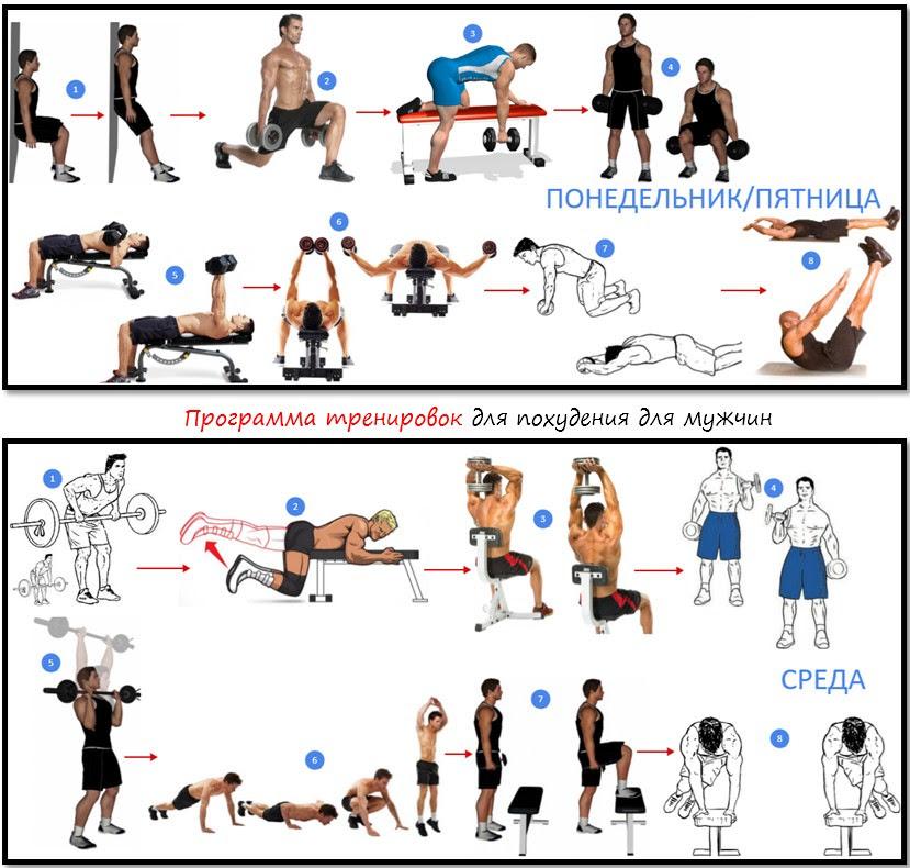 силовая тренировка для похудения мужчин