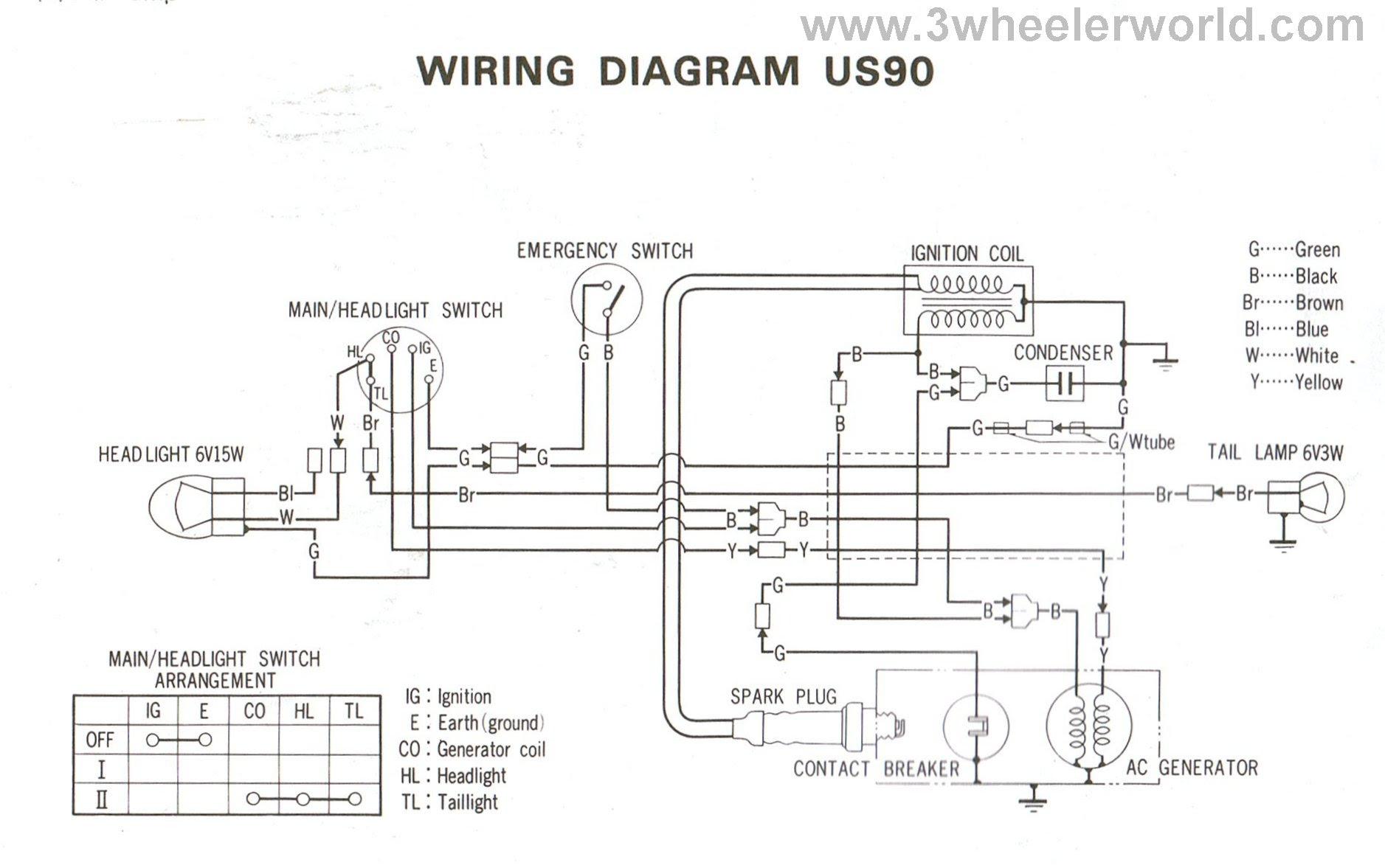 1973 kawasaki 90 wiring diagrams - swap diagram  swap diagram