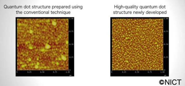 Quantum dots could increase fiber optic bandwidth up to 10 times (video)