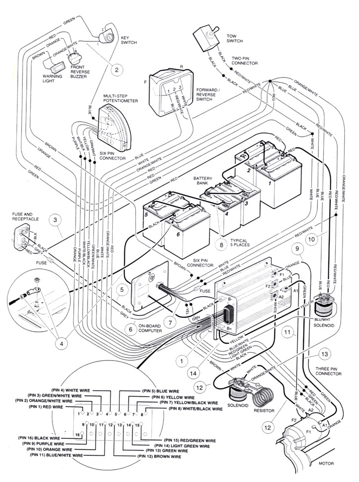 Diagram 1999 Club Car Wiring Diagram 48 Volt Full Version Hd Quality 48 Volt Swapwiringx18 Locandadossello It