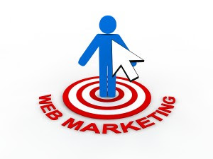 Small Business Marketing Style
