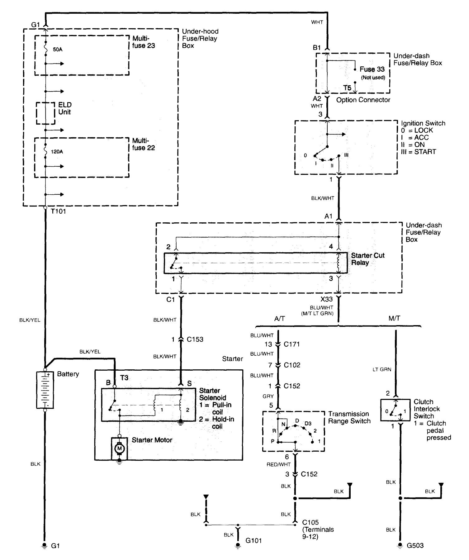 Diagram 2000 Acura Tl Wiring Diagram Full Version Hd Quality Wiring Diagram Scamdiagram2a Clubexcalibur It