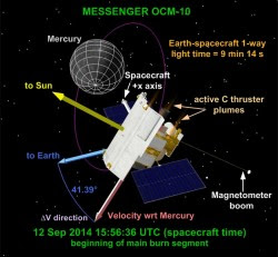 MESSENGER's orientation after the start of orbit correction maneuver 10 (OCM-10). Credit: NASA/Johns Hopkins University Applied Physics Laboratory/Carnegie Institution of Washington
