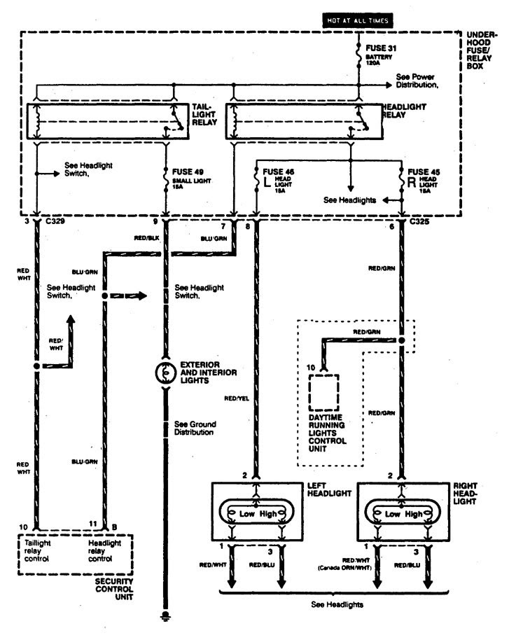 Diagram Acura Tl Alarm Wiring Diagram Full Version Hd Quality Wiring Diagram Diagramsouthm Gisbertovalori It