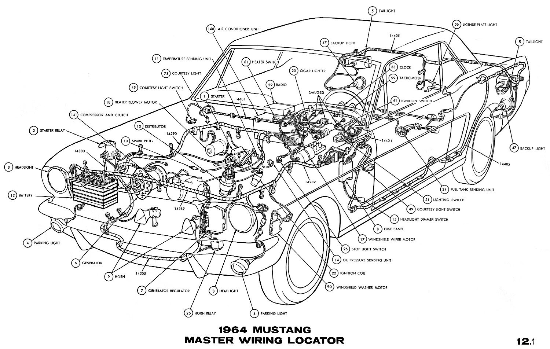1966 Mustang 289 Engine Diagram Wiring Diagram Productive Productive Zaafran It