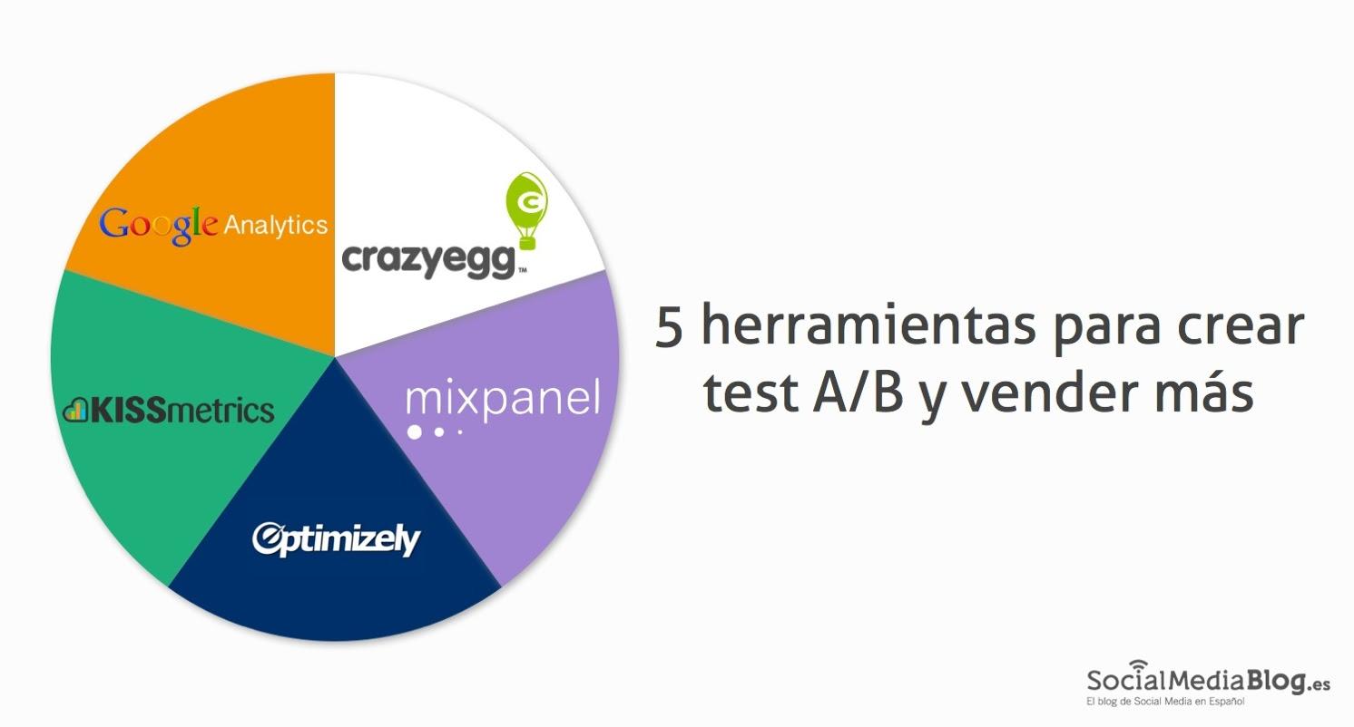 Herramientas para crear tests AB Social Media