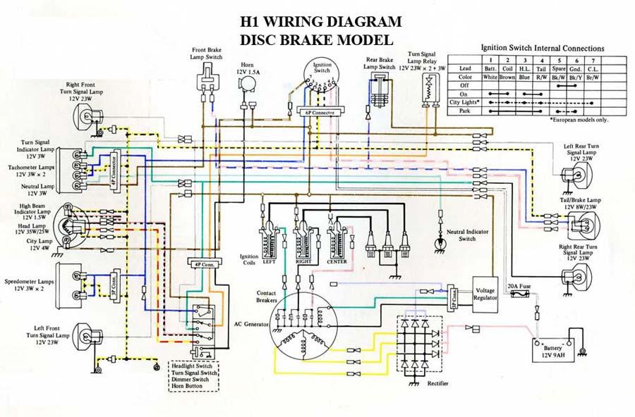 Kawasaki Ac Wiring Diagrams Wiring Diagram Motor Motor Frankmotors Es