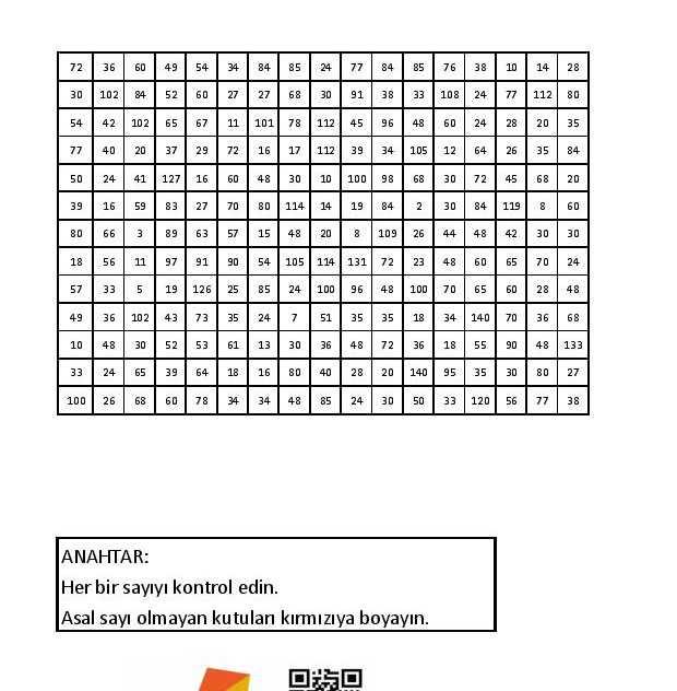 Matematik Eğlencelidir Sayfa 2 Matematik Ezberleyerek Değil