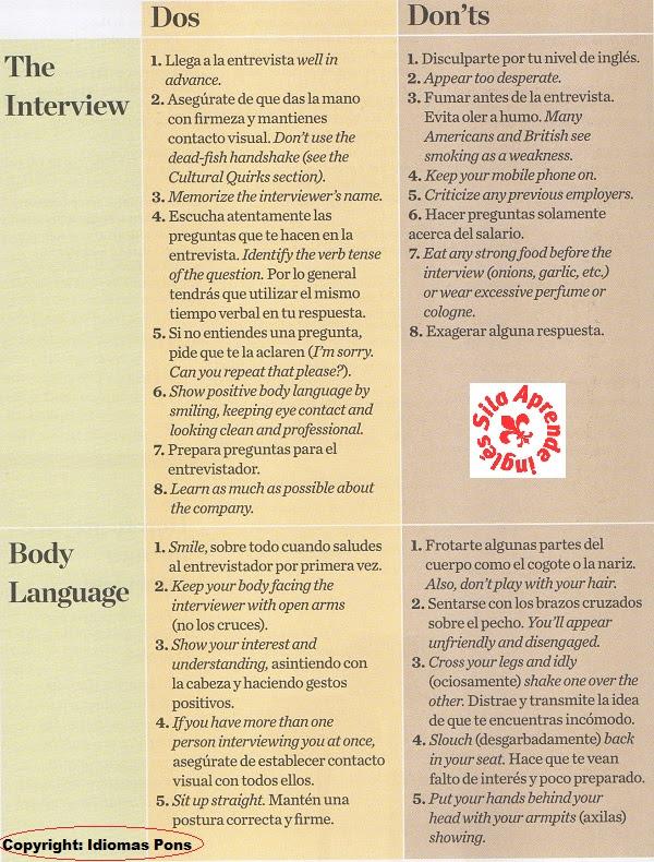 Ejemplo Entrevista En Ingles Preguntas Y Respuestas Coleccion De Ejemplo