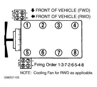 F150 4 6 Engine Cylinder Diagram Wiring Diagram Page Disk Best C Disk Best C Granballodicomo It