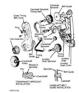1997 Ford ranger cooling system diagram