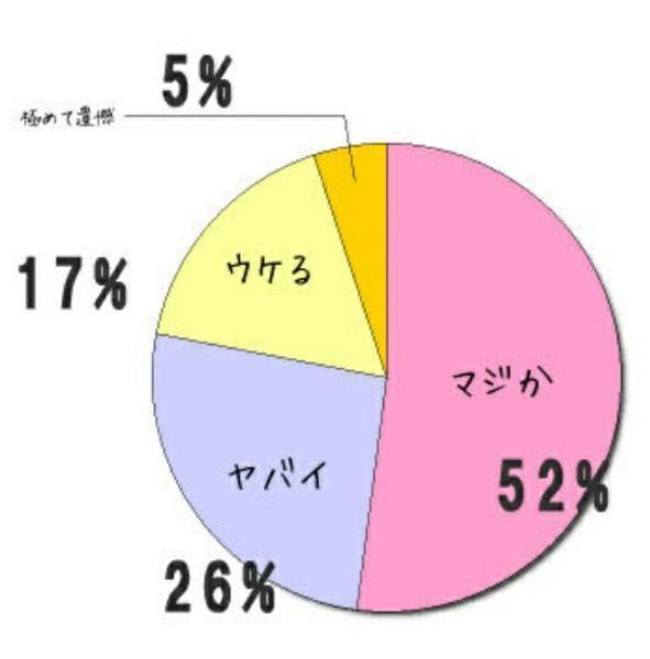 元新潟県知事 2018年04月20日のイラストのボケ61357174
